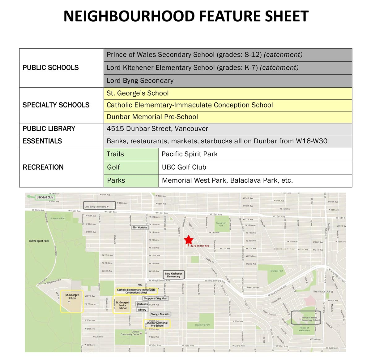 NEIGHBOURHOOD-Feature-Sheet--3275-W-21st-Ave